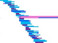 Image representation of GANNT chart of Hancock Lab alumni